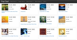 Walking the Plains #45 on iTunes New Age Chart